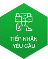 http://khutrungxanh.com/tiep-nhan-yeu-cau-quy-trinh-lam-viec-cua-khu-trung-xanh/
