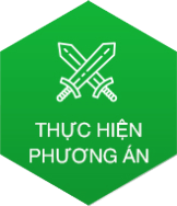 http://khutrungxanh.com/thuc-hien-phuong-an-quy-trinh-lam-viec-cua-khu-trung-xanh/