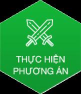 https://khutrungxanh.com/thuc-hien-phuong-an-quy-trinh-lam-viec-cua-khu-trung-xanh/